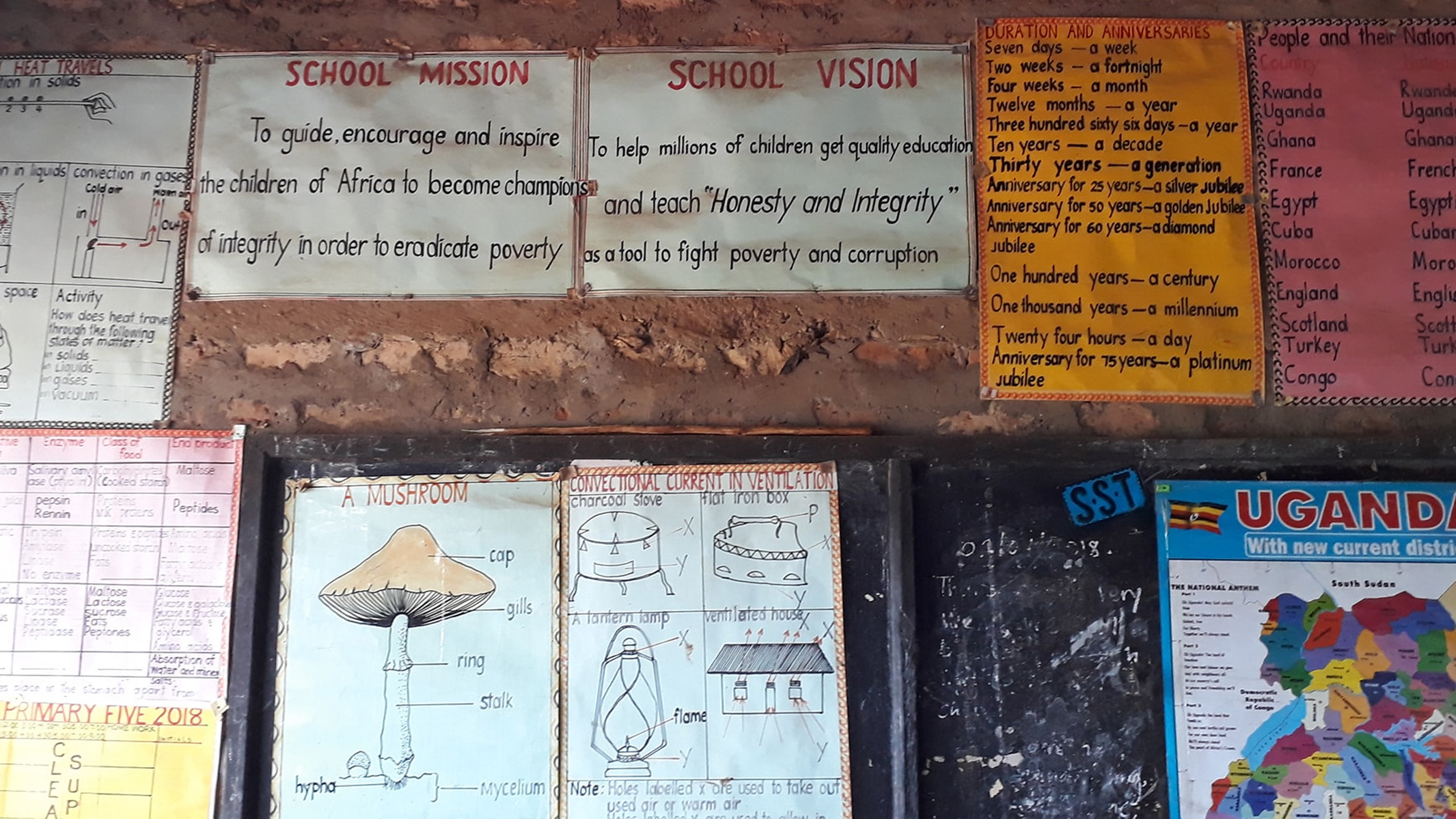 Besuch der Schule am Äquator